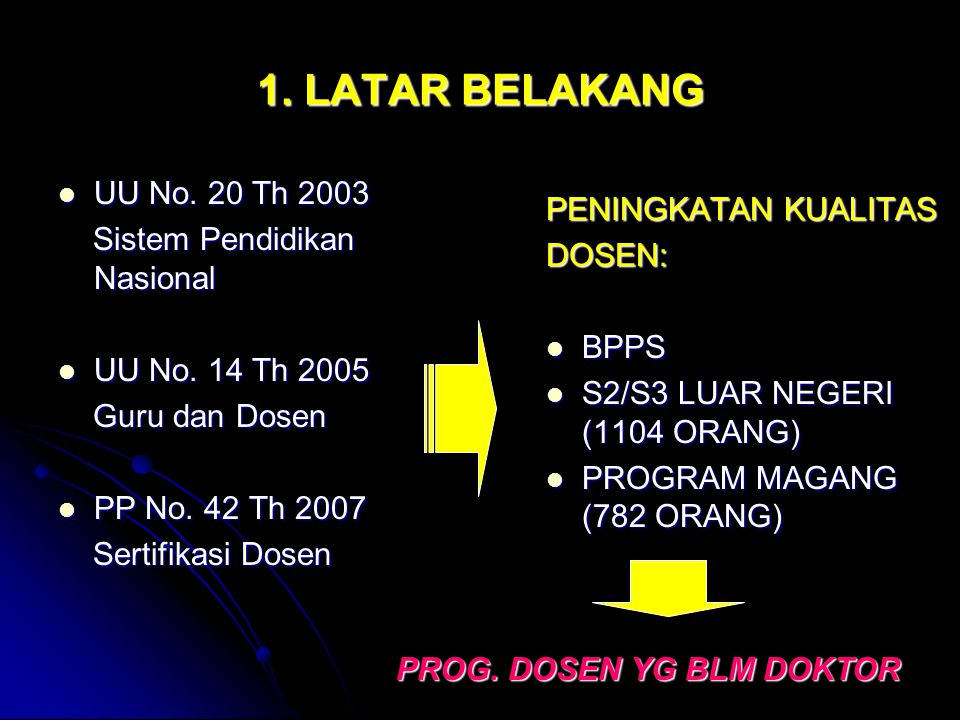 1. LATAR BELAKANG UU No. 20 Th 2003 UU No. 20 Th 2003 Sistem Pendidikan Nasional Sistem Pendidikan Nasional UU No. 14 Th 2005 UU No. 14 Th 2005 Guru d