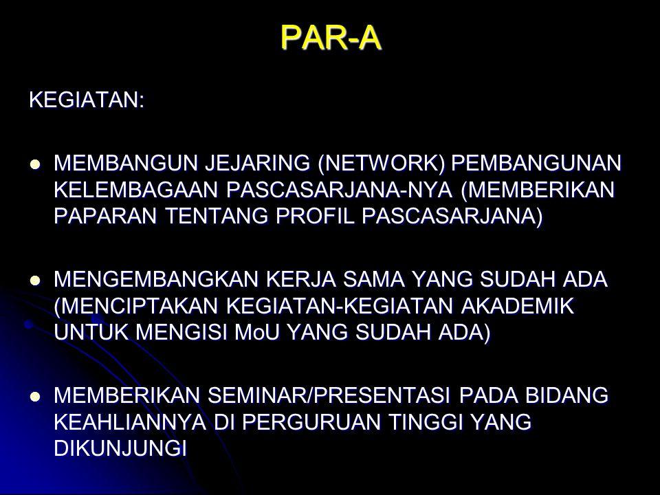 PAR-A KEGIATAN: MEMBANGUN JEJARING (NETWORK) PEMBANGUNAN KELEMBAGAAN PASCASARJANA-NYA (MEMBERIKAN PAPARAN TENTANG PROFIL PASCASARJANA) MEMBANGUN JEJARING (NETWORK) PEMBANGUNAN KELEMBAGAAN PASCASARJANA-NYA (MEMBERIKAN PAPARAN TENTANG PROFIL PASCASARJANA) MENGEMBANGKAN KERJA SAMA YANG SUDAH ADA (MENCIPTAKAN KEGIATAN-KEGIATAN AKADEMIK UNTUK MENGISI MoU YANG SUDAH ADA) MENGEMBANGKAN KERJA SAMA YANG SUDAH ADA (MENCIPTAKAN KEGIATAN-KEGIATAN AKADEMIK UNTUK MENGISI MoU YANG SUDAH ADA) MEMBERIKAN SEMINAR/PRESENTASI PADA BIDANG KEAHLIANNYA DI PERGURUAN TINGGI YANG DIKUNJUNGI MEMBERIKAN SEMINAR/PRESENTASI PADA BIDANG KEAHLIANNYA DI PERGURUAN TINGGI YANG DIKUNJUNGI