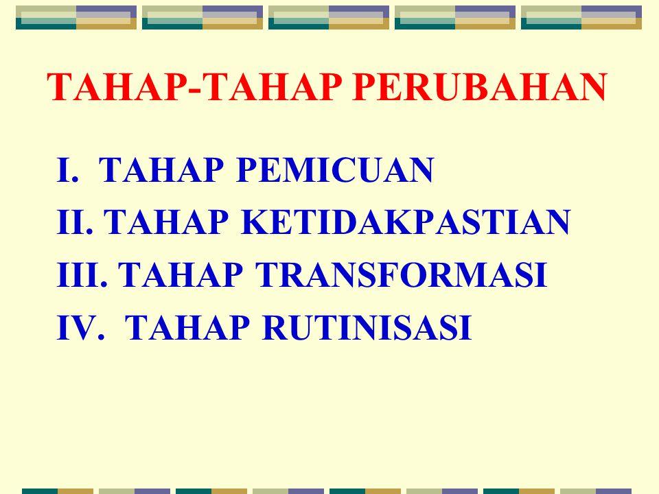 TAHAP-TAHAP PERUBAHAN I.TAHAP PEMICUAN II. TAHAP KETIDAKPASTIAN III.