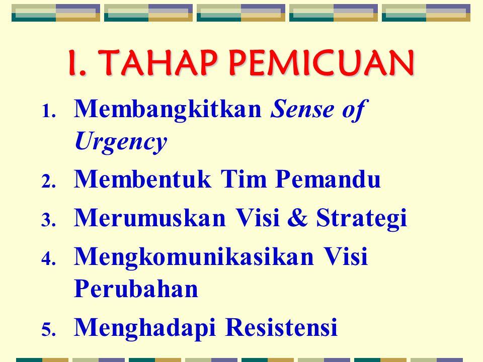 I.TAHAP PEMICUAN 1. Membangkitkan Sense of Urgency 2.