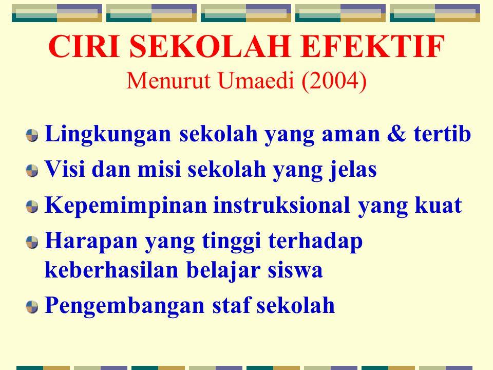 CIRI SEKOLAH EFEKTIF Menurut Umaedi (2004) Lingkungan sekolah yang aman & tertib Visi dan misi sekolah yang jelas Kepemimpinan instruksional yang kuat Harapan yang tinggi terhadap keberhasilan belajar siswa Pengembangan staf sekolah