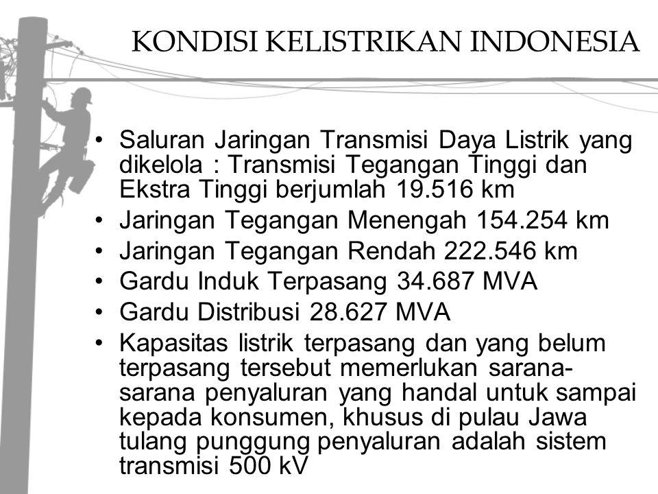 KONDISI KELISTRIKAN INDONESIA Saluran Jaringan Transmisi Daya Listrik yang dikelola : Transmisi Tegangan Tinggi dan Ekstra Tinggi berjumlah 19.516 km Jaringan Tegangan Menengah 154.254 km Jaringan Tegangan Rendah 222.546 km Gardu Induk Terpasang 34.687 MVA Gardu Distribusi 28.627 MVA Kapasitas listrik terpasang dan yang belum terpasang tersebut memerlukan sarana- sarana penyaluran yang handal untuk sampai kepada konsumen, khusus di pulau Jawa tulang punggung penyaluran adalah sistem transmisi 500 kV
