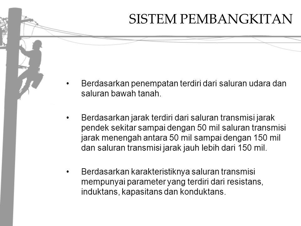 SISTEM PEMBANGKITAN Berdasarkan penempatan terdiri dari saluran udara dan saluran bawah tanah.