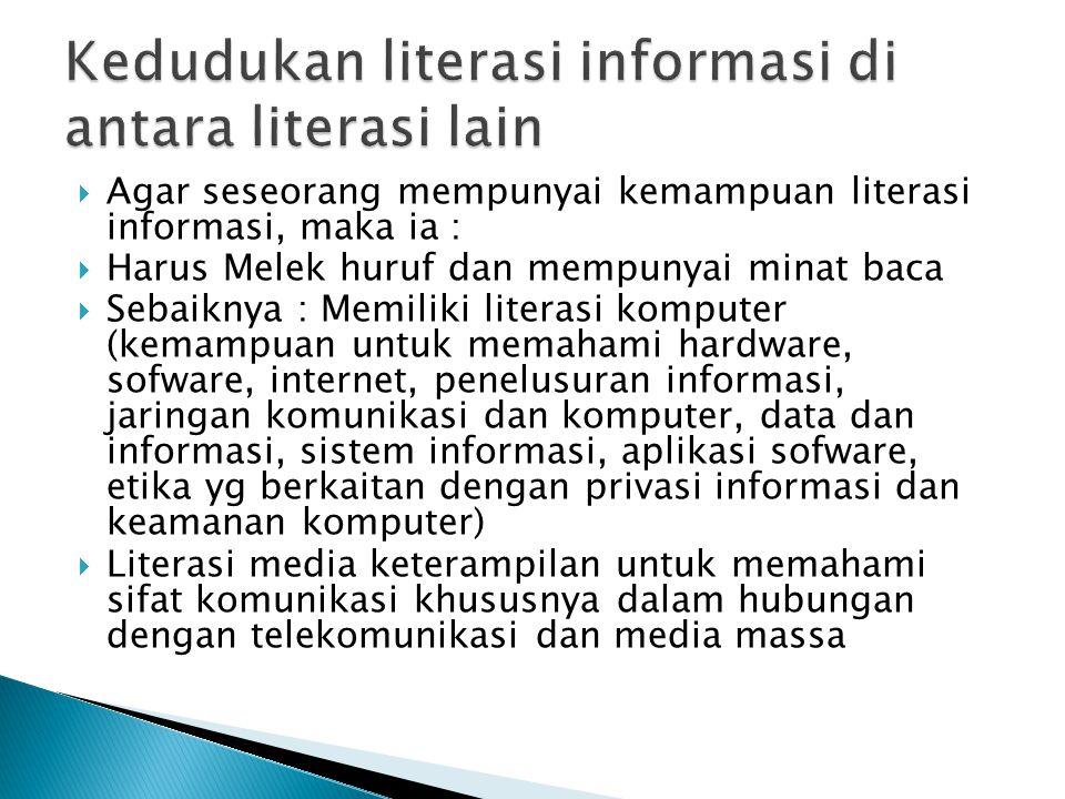  Agar seseorang mempunyai kemampuan literasi informasi, maka ia :  Harus Melek huruf dan mempunyai minat baca  Sebaiknya : Memiliki literasi komput