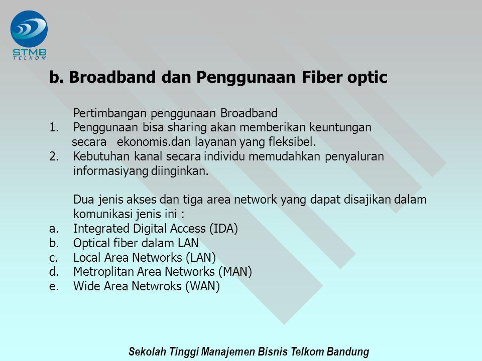 Sekolah Tinggi Manajemen Bisnis Telkom Bandung b. Broadband dan Penggunaan Fiber optic Pertimbangan penggunaan Broadband 1.Penggunaan bisa sharing aka