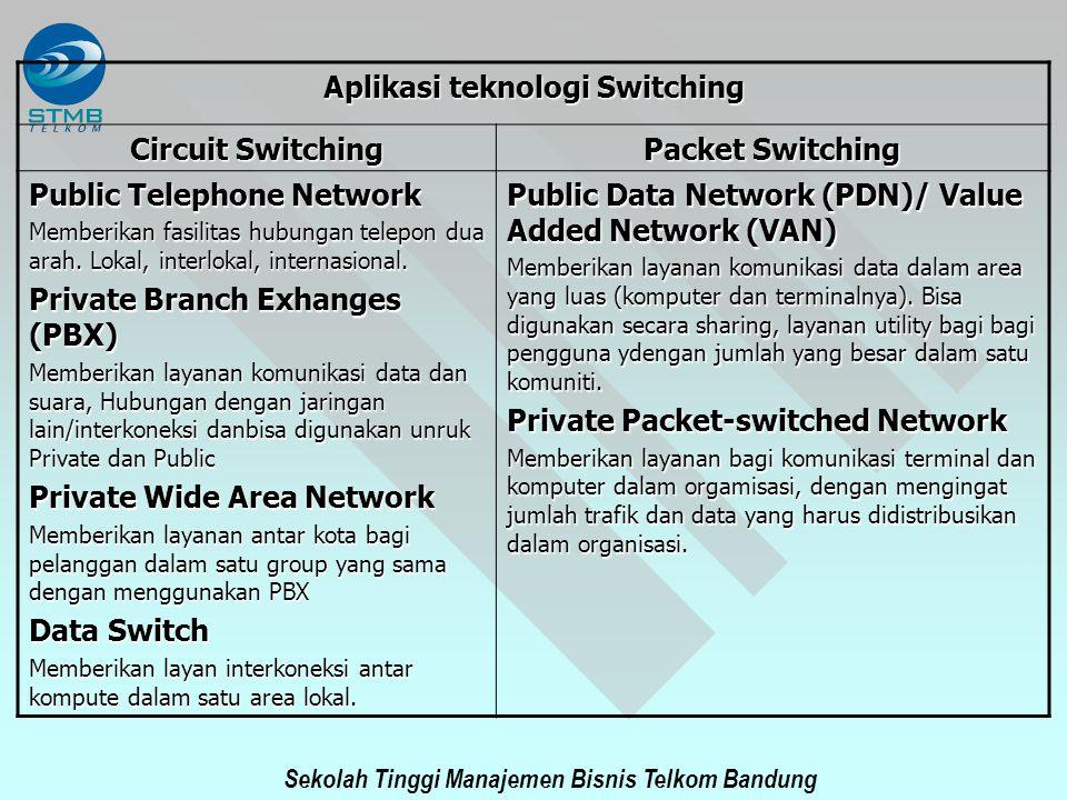 Sekolah Tinggi Manajemen Bisnis Telkom Bandung Aplikasi teknologi Switching Circuit Switching Packet Switching Public Telephone Network Memberikan fas