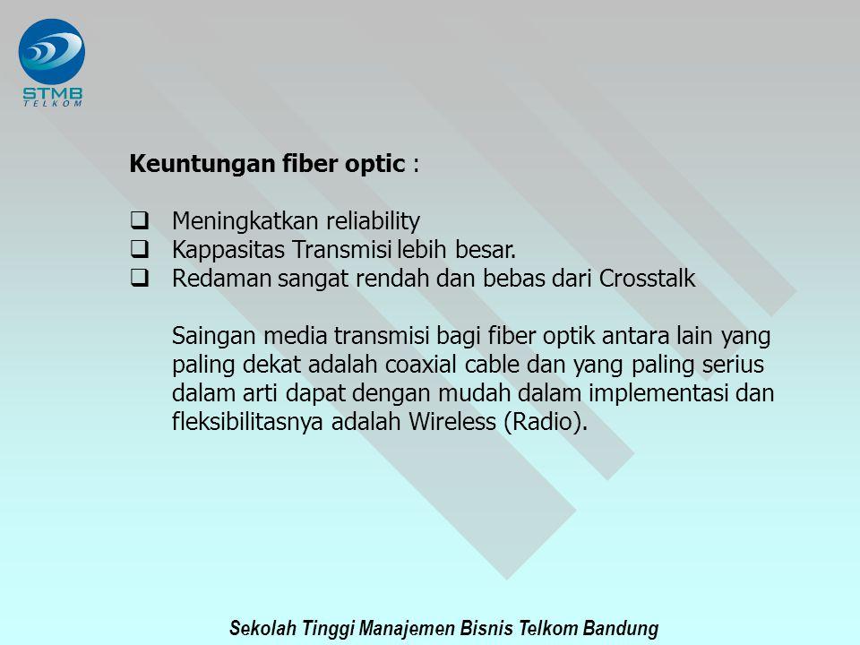 Sekolah Tinggi Manajemen Bisnis Telkom Bandung Keuntungan fiber optic :  Meningkatkan reliability  Kappasitas Transmisi lebih besar.  Redaman sanga