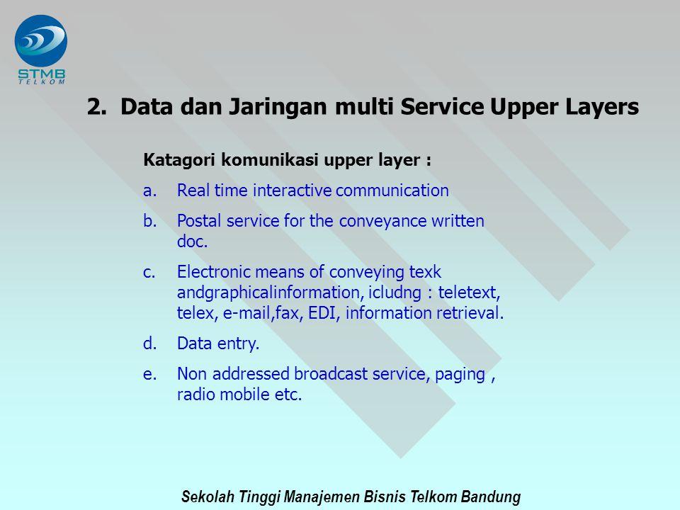 Sekolah Tinggi Manajemen Bisnis Telkom Bandung 2.Data dan Jaringan multi Service Upper Layers Katagori komunikasi upper layer : a.Real time interactiv