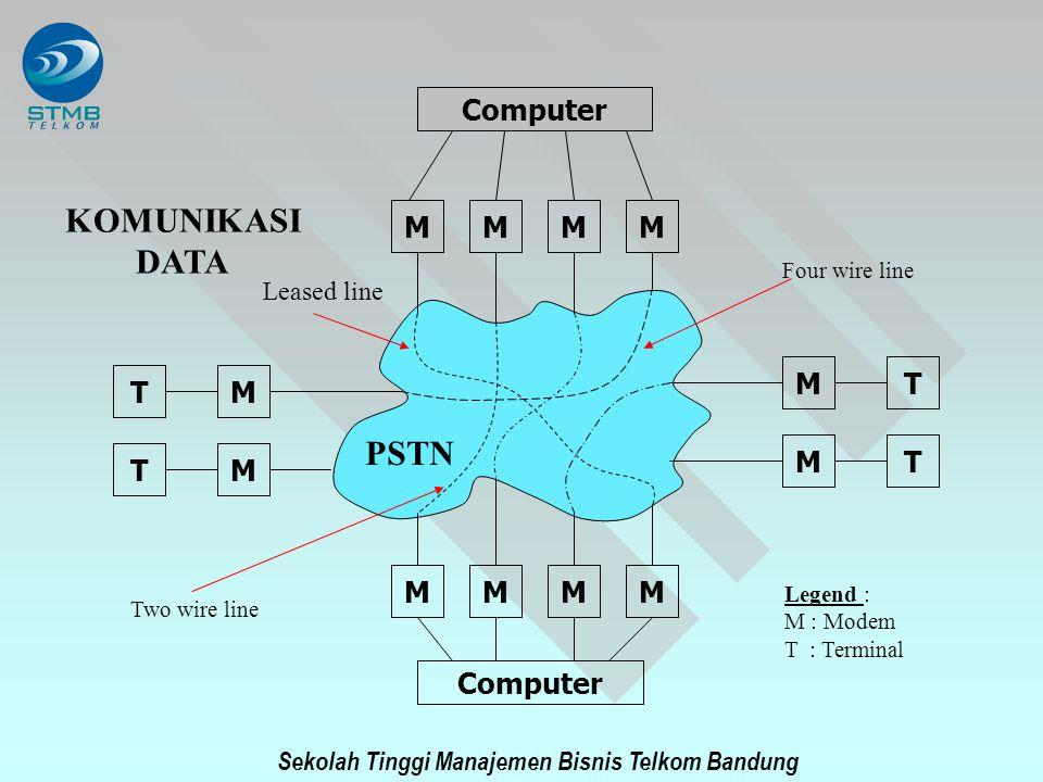 Sekolah Tinggi Manajemen Bisnis Telkom Bandung Komunikasi Data 1.Data dan Jaringan multi Service lower Layers a.