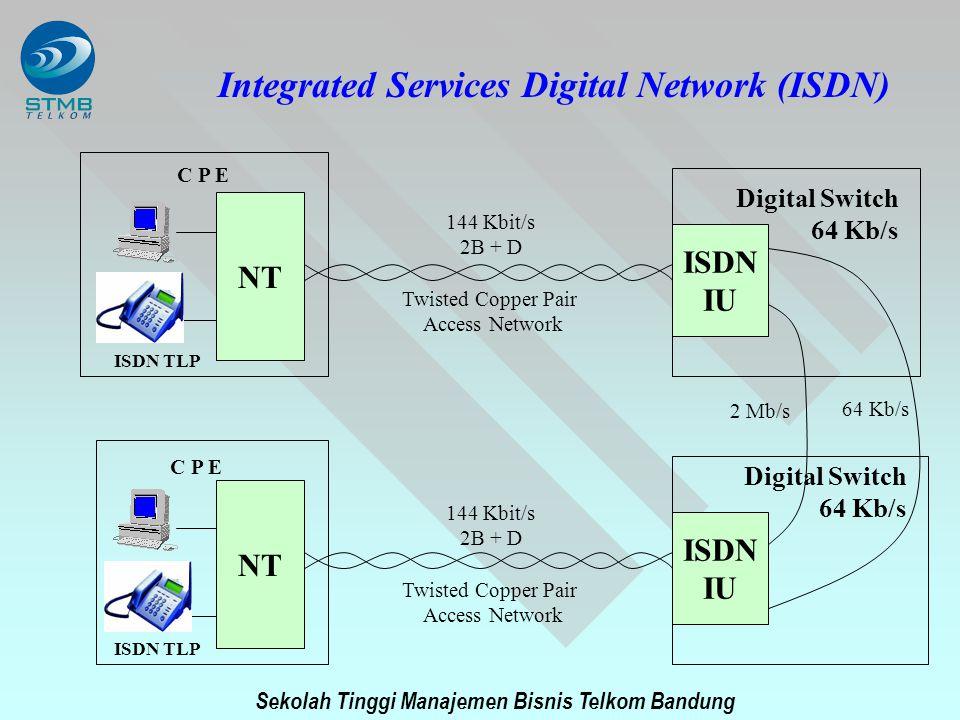 Sekolah Tinggi Manajemen Bisnis Telkom Bandung Integrated Services Digital Network (ISDN) NT ISDN IU NT ISDN IU 144 Kbit/s 2B + D Twisted Copper Pair