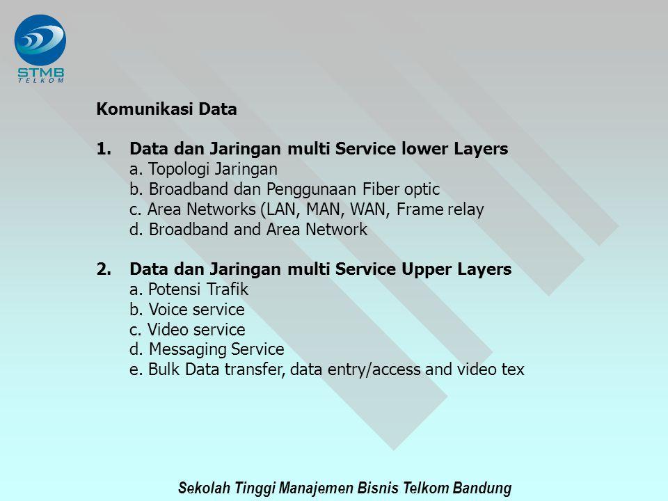 Sekolah Tinggi Manajemen Bisnis Telkom Bandung Komunikasi Data 1.Data dan Jaringan multi Service lower Layers a. Topologi Jaringan b. Broadband dan Pe