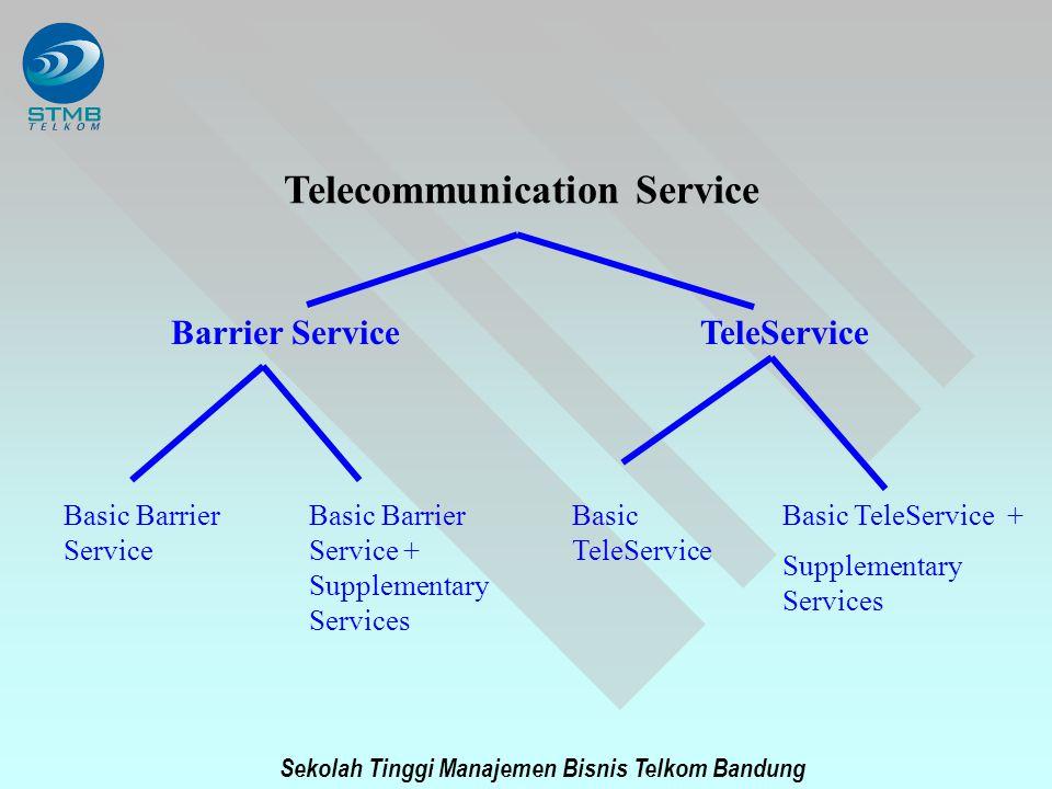 Sekolah Tinggi Manajemen Bisnis Telkom Bandung Telecommunication Service Basic TeleService Barrier ServiceTeleService Basic Barrier Service Basic Tele
