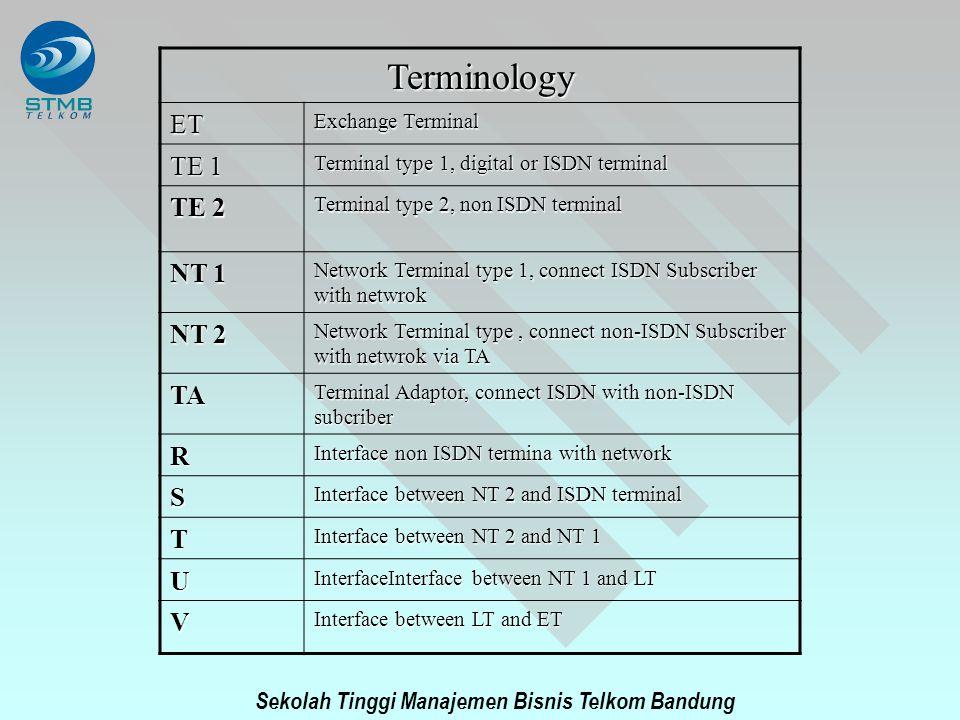 Sekolah Tinggi Manajemen Bisnis Telkom Bandung Terminology ET Exchange Terminal TE 1 Terminal type 1, digital or ISDN terminal TE 2 Terminal type 2, n