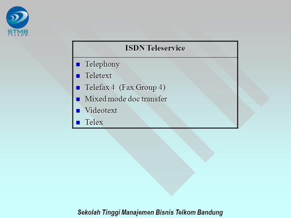 Sekolah Tinggi Manajemen Bisnis Telkom Bandung ISDN Teleservice Telephony Telephony Teletext Teletext Telefax 4 (Fax Group 4) Telefax 4 (Fax Group 4)