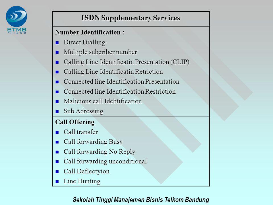 Sekolah Tinggi Manajemen Bisnis Telkom Bandung ISDN Supplementary Services Number Identification : Direct Dialling Direct Dialling Multiple subcriber