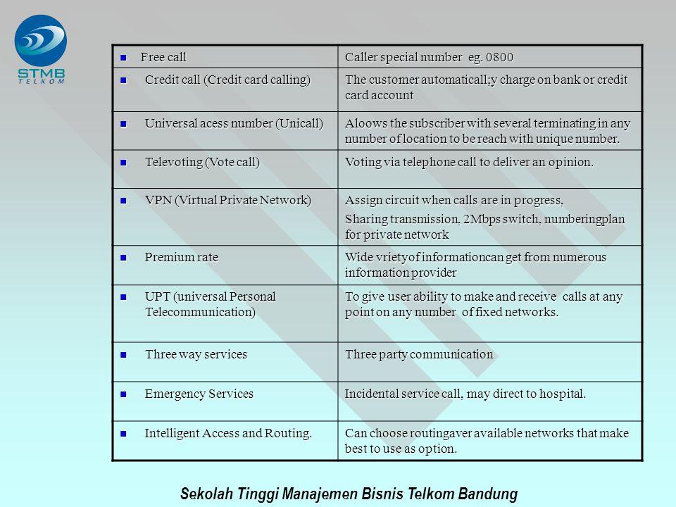 Sekolah Tinggi Manajemen Bisnis Telkom Bandung Free call Free call Caller special number eg. 0800 Credit call (Credit card calling) Credit call (Credi