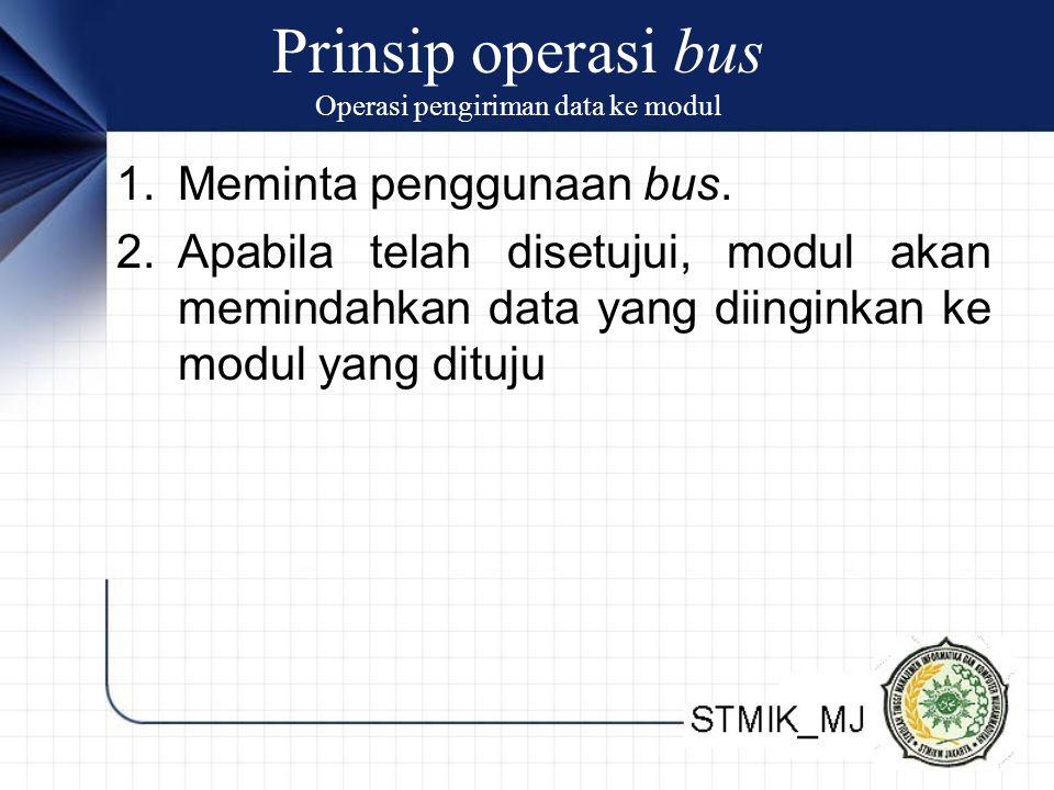 Prinsip operasi bus Operasi pengiriman data ke modul 1.Meminta penggunaan bus.