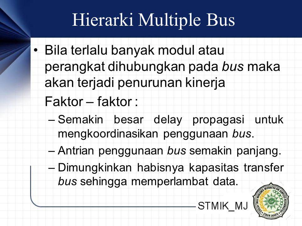 Hierarki Multiple Bus Bila terlalu banyak modul atau perangkat dihubungkan pada bus maka akan terjadi penurunan kinerja Faktor – faktor : –Semakin besar delay propagasi untuk mengkoordinasikan penggunaan bus.