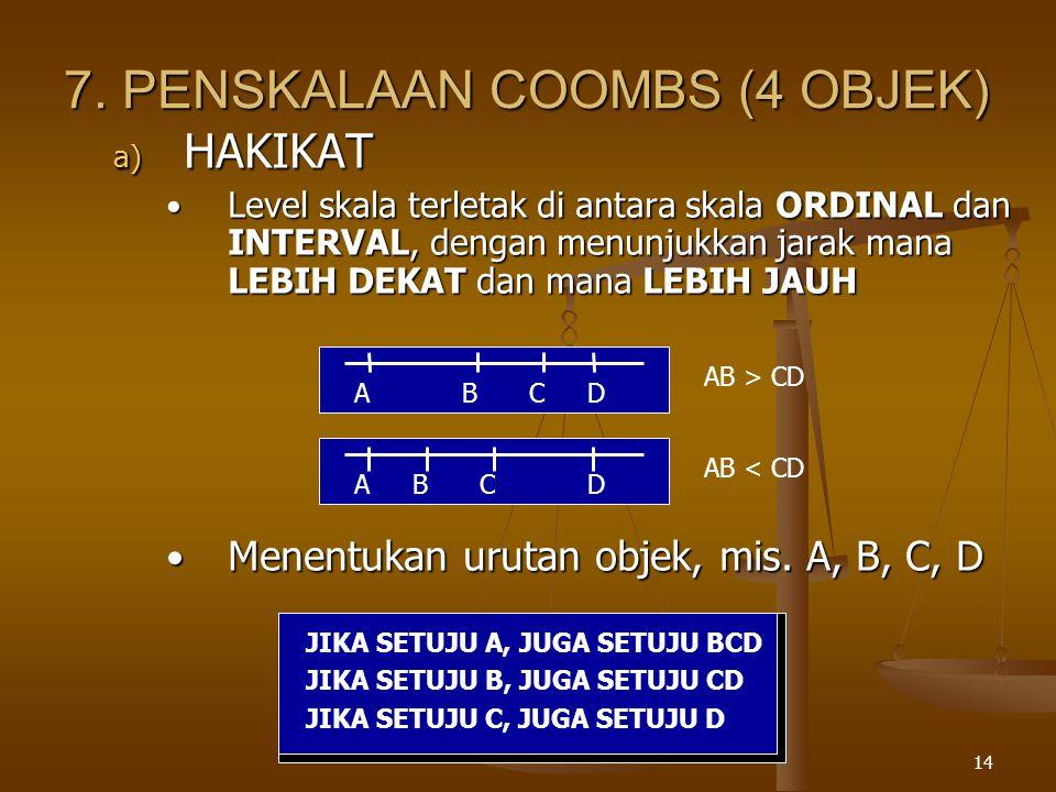 14 7. PENSKALAAN COOMBS (4 OBJEK) a) HAKIKAT Level skala terletak di antara skala ORDINAL dan INTERVAL, dengan menunjukkan jarak mana LEBIH DEKAT dan