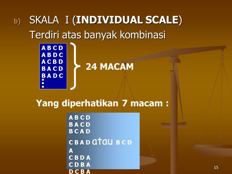 15 b) SKALA I (INDIVIDUAL SCALE) Terdiri atas banyak kombinasi A B C D A B D C A C B D B A C D B A D C 24 MACAM Yang diperhatikan 7 macam : A B C D B