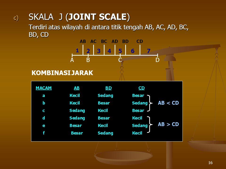 16 c) SKALA J (JOINT SCALE) Terdiri atas wilayah di antara titik tengah AB, AC, AD, BC, BD, CD ABCD 1 234567 ABACBCADBDCD KOMBINASI JARAK AB < CD AB >
