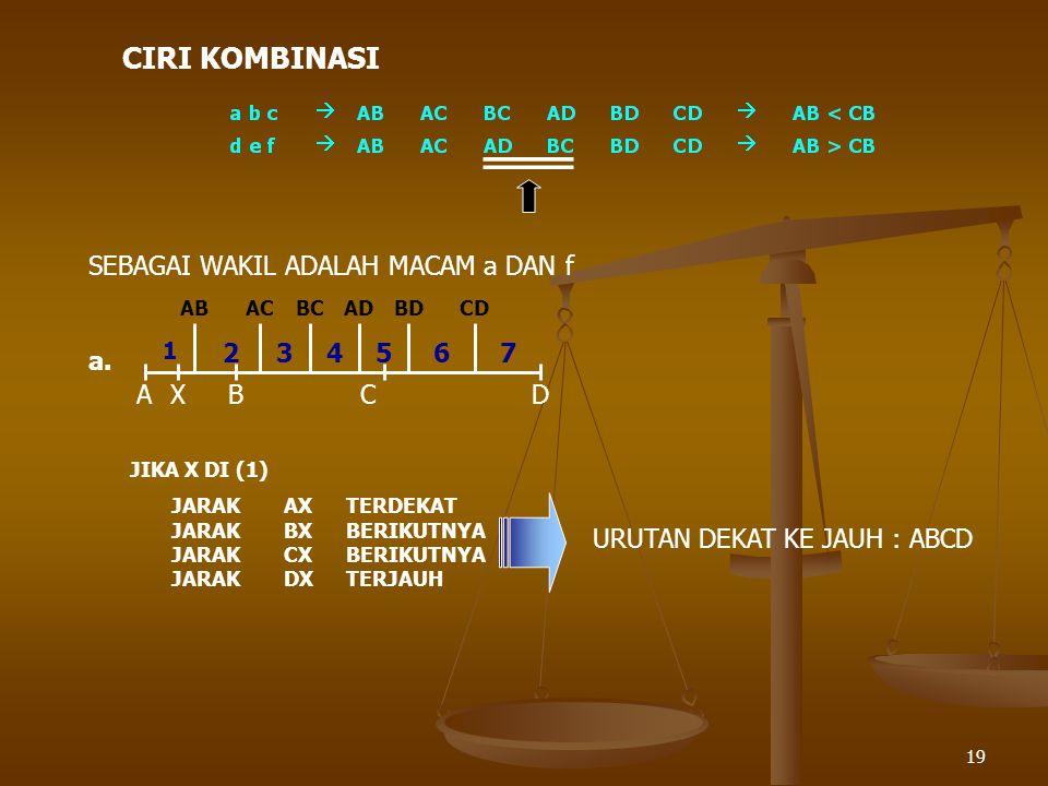 19 CIRI KOMBINASI SEBAGAI WAKIL ADALAH MACAM a DAN f ABCD 1 234567 ABACBCADBDCD X a.