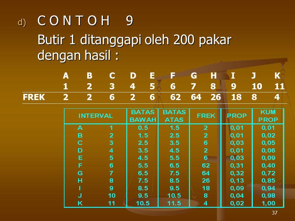 37 d) C O N T O H 9 Butir 1 ditanggapi oleh 200 pakar dengan hasil : ABCDEFGHIJK 1234567891011 FREK226266264261884