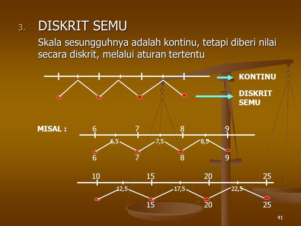 41 3. DISKRIT SEMU Skala sesungguhnya adalah kontinu, tetapi diberi nilai secara diskrit, melalui aturan tertentu KONTINU DISKRIT SEMU MISAL :6789 6,5