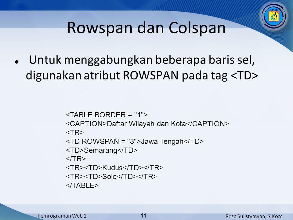 Reza Sulistyawan, S.Kom Pemrograman Web 1 11 Rowspan dan Colspan Untuk menggabungkan beberapa baris sel, digunakan atribut ROWSPAN pada tag Daftar Wilayah dan Kota Jawa Tengah Semarang Kudus Solo