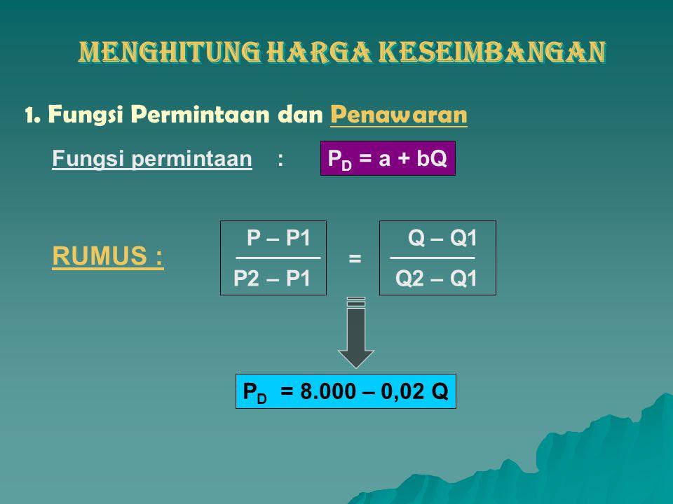 Harga keseimbangan adalah suatu harga dimana jumlah yang diminta sama dengan jumlah yang ditawarkan.