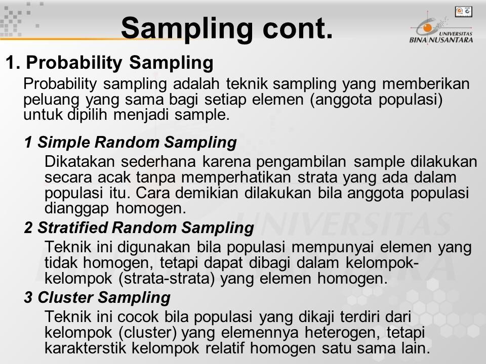 1. Probability Sampling Probability sampling adalah teknik sampling yang memberikan peluang yang sama bagi setiap elemen (anggota populasi) untuk dipi