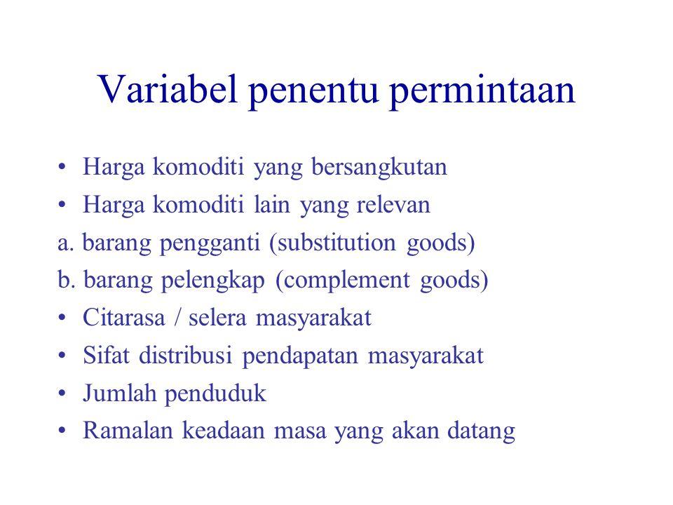 Variabel penentu permintaan Harga komoditi yang bersangkutan Harga komoditi lain yang relevan a. barang pengganti (substitution goods) b. barang pelen