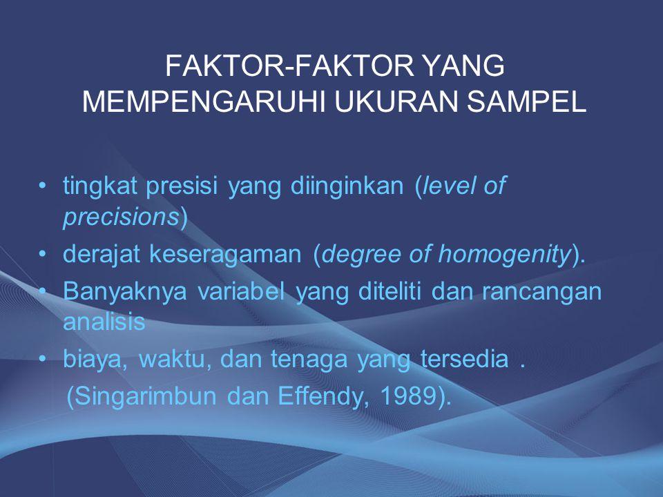 FAKTOR-FAKTOR YANG MEMPENGARUHI UKURAN SAMPEL tingkat presisi yang diinginkan (level of precisions) derajat keseragaman (degree of homogenity). Banyak