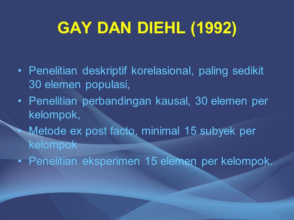 GAY DAN DIEHL (1992) Penelitian deskriptif korelasional, paling sedikit 30 elemen populasi, Penelitian perbandingan kausal, 30 elemen per kelompok, Me