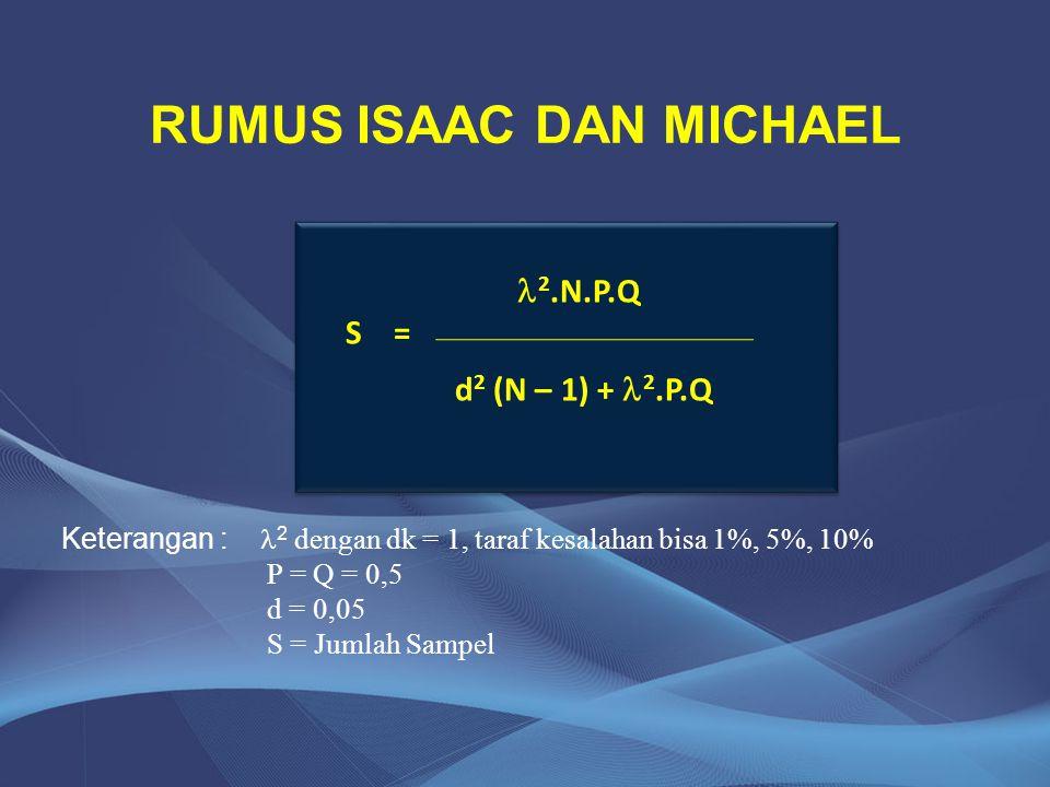 RUMUS ISAAC DAN MICHAEL Keterangan : 2 dengan dk = 1, taraf kesalahan bisa 1%, 5%, 10% P = Q = 0,5 d = 0,05 S = Jumlah Sampel 2.N.P.Q S = d 2 (N – 1)