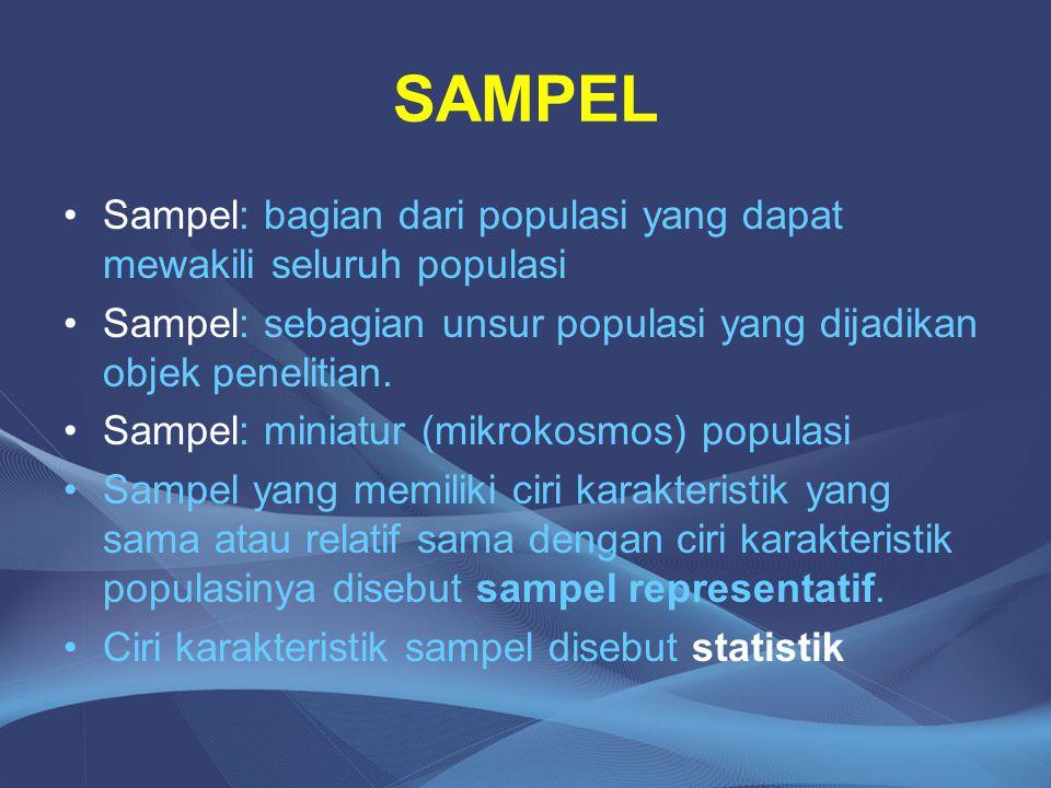 SAMPEL Sampel: bagian dari populasi yang dapat mewakili seluruh populasi Sampel: sebagian unsur populasi yang dijadikan objek penelitian. Sampel: mini