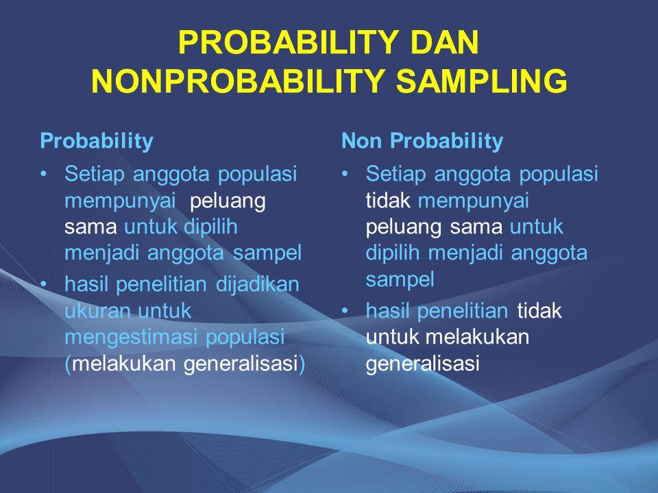 PROBABILITY DAN NONPROBABILITY SAMPLING Probability Setiap anggota populasi mempunyai peluang sama untuk dipilih menjadi anggota sampel hasil peneliti