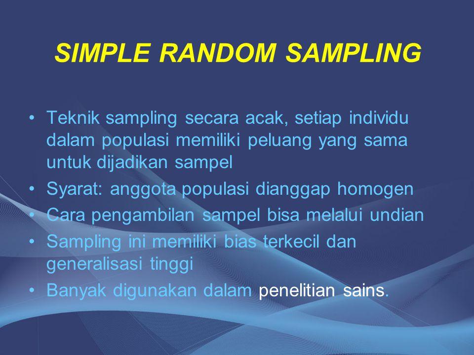 SIMPLE RANDOM SAMPLING Teknik sampling secara acak, setiap individu dalam populasi memiliki peluang yang sama untuk dijadikan sampel Syarat: anggota p