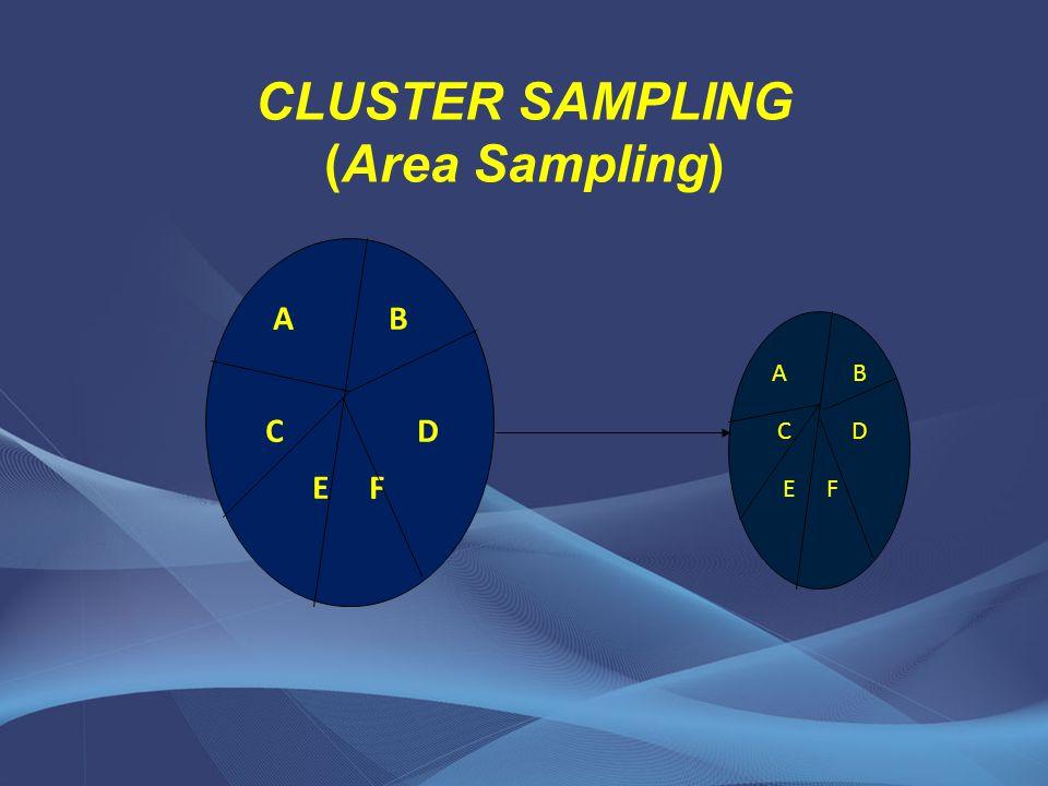 CLUSTER SAMPLING (Area Sampling) A B C D E F A B C D E F