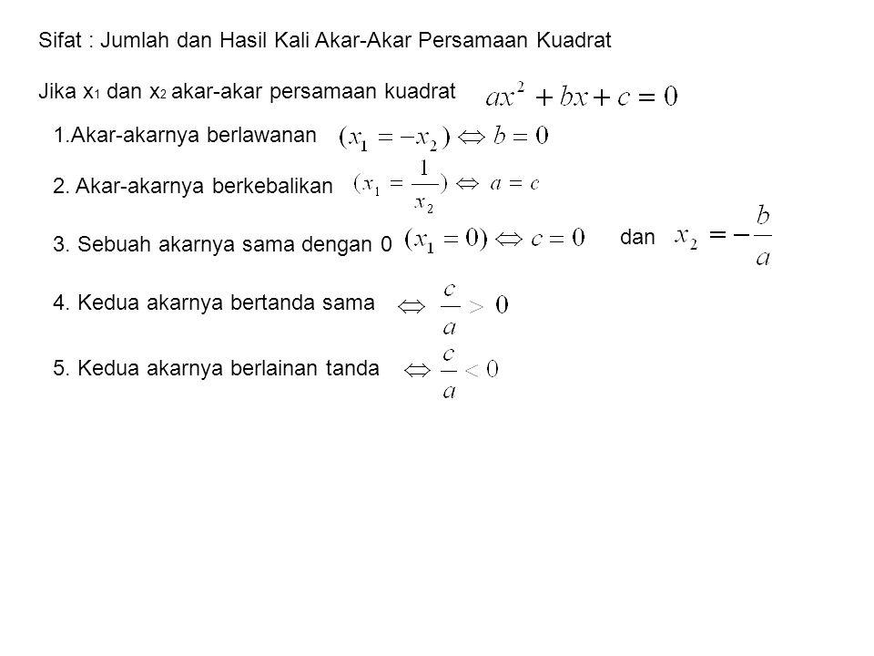 Jika x 1 dan x 2 akar-akar persamaan kuadrat Sifat : Jumlah dan Hasil Kali Akar-Akar Persamaan Kuadrat 1.Akar-akarnya berlawanan 2. Akar-akarnya berke