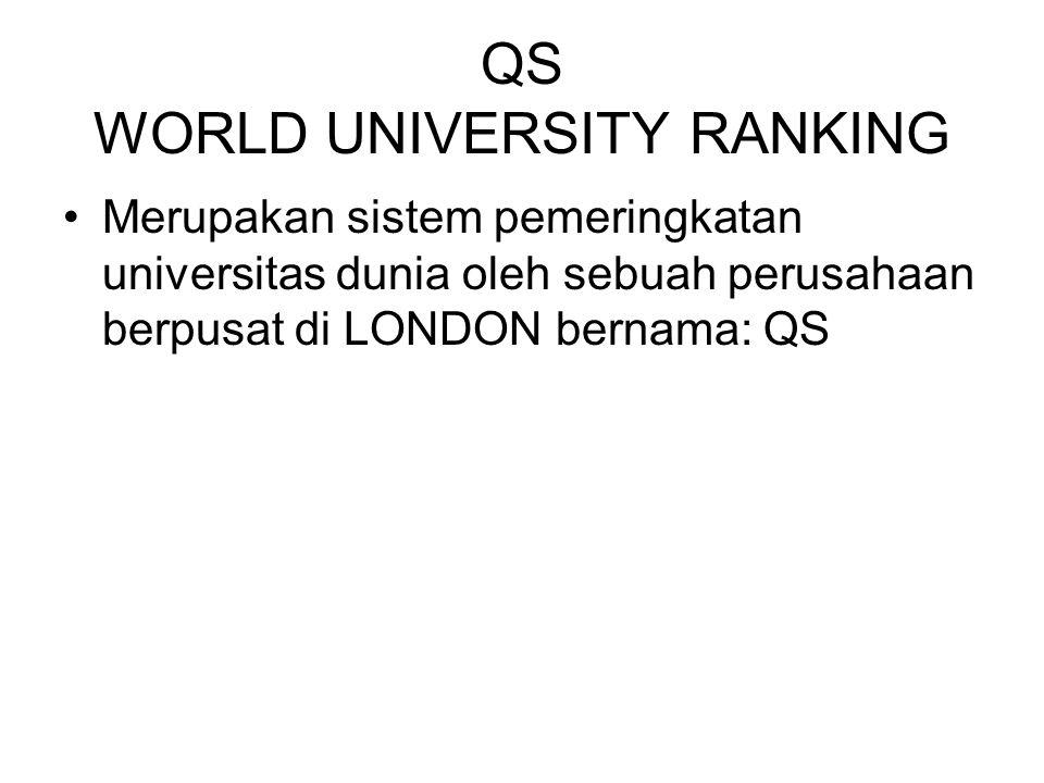 QS WORLD UNIVERSITY RANKING Merupakan sistem pemeringkatan universitas dunia oleh sebuah perusahaan berpusat di LONDON bernama: QS