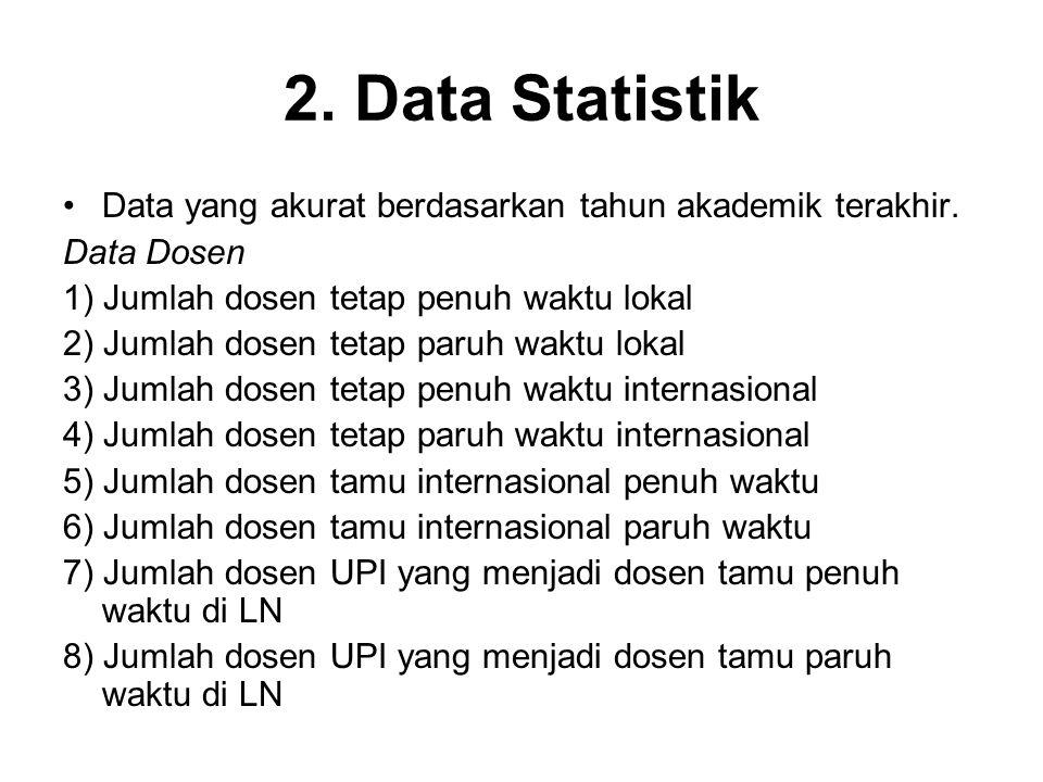 2. Data Statistik Data yang akurat berdasarkan tahun akademik terakhir. Data Dosen 1) Jumlah dosen tetap penuh waktu lokal 2) Jumlah dosen tetap paruh
