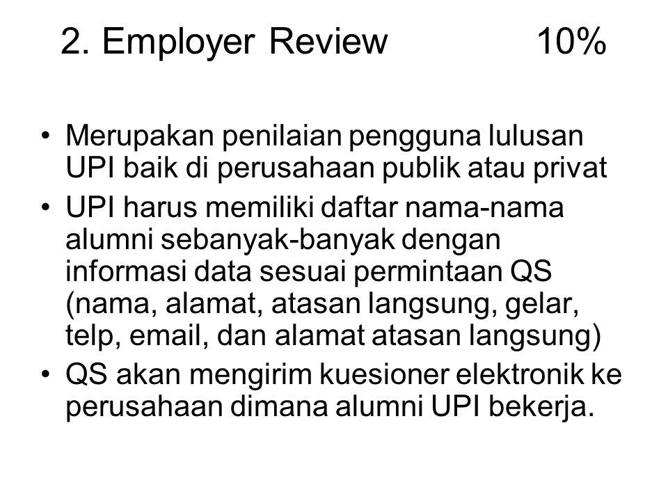 2. Employer Review 10% Merupakan penilaian pengguna lulusan UPI baik di perusahaan publik atau privat UPI harus memiliki daftar nama-nama alumni seban