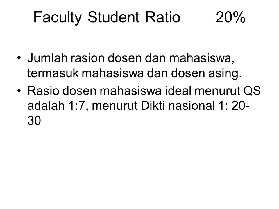 Faculty Student Ratio 20% Jumlah rasion dosen dan mahasiswa, termasuk mahasiswa dan dosen asing. Rasio dosen mahasiswa ideal menurut QS adalah 1:7, me