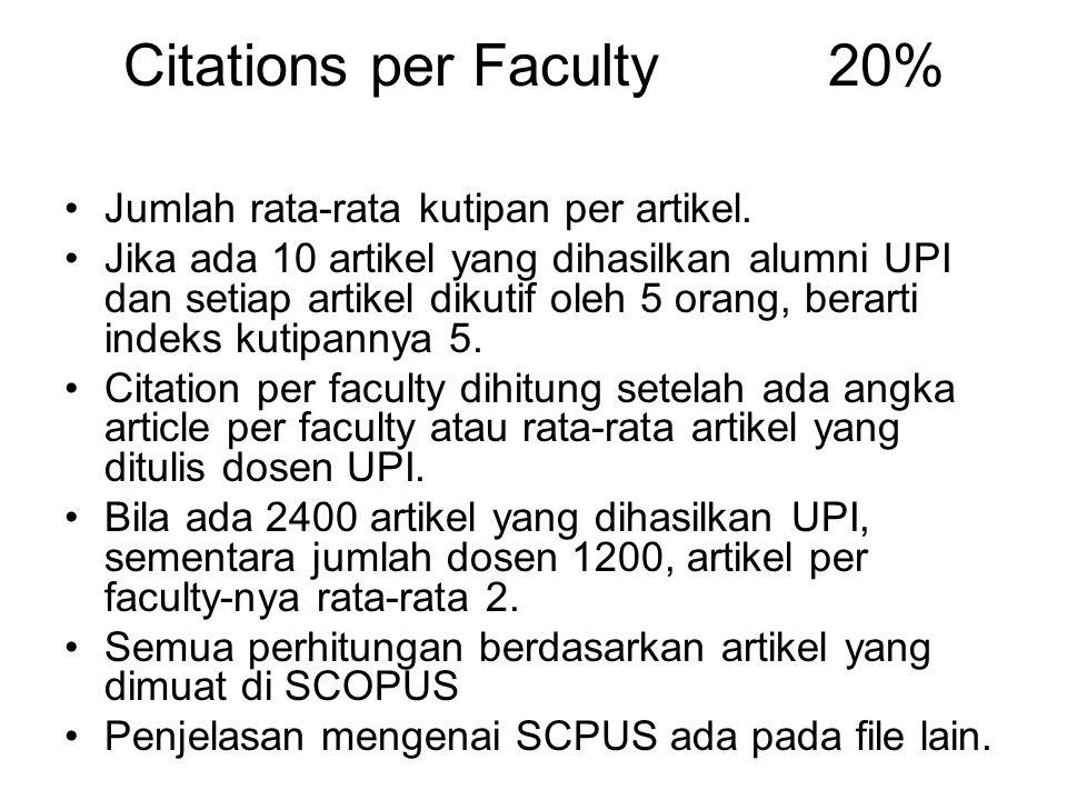 Citations per Faculty 20% Jumlah rata-rata kutipan per artikel. Jika ada 10 artikel yang dihasilkan alumni UPI dan setiap artikel dikutif oleh 5 orang