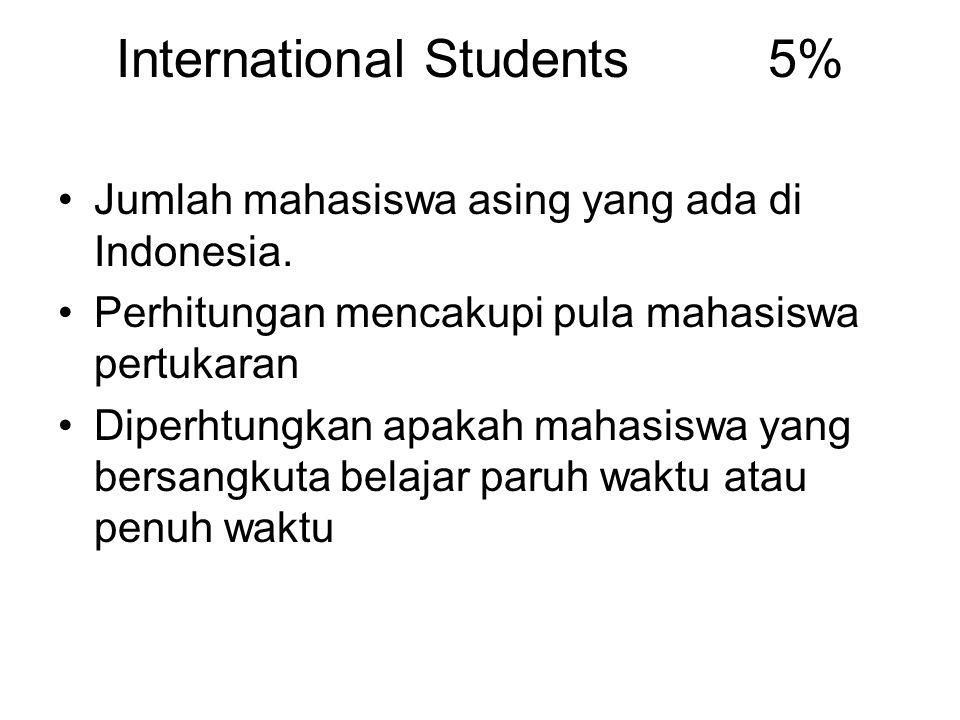 International Students 5% Jumlah mahasiswa asing yang ada di Indonesia. Perhitungan mencakupi pula mahasiswa pertukaran Diperhtungkan apakah mahasiswa