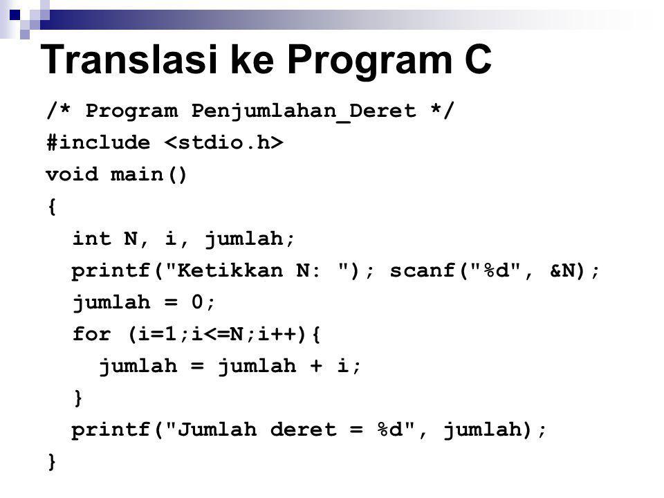 Contoh FOR Menurun PROGRAM Penjumlahan_Deret { Menjumlahkan deret N + (N-1) + (N-2) + … 1} DEKLARASI N, i, jumlah : integer ALGORITMA: read (N) jumlah  0 for i  N to 1 do jumlah  jumlah + i i = i -1 endfor write (jumlah)