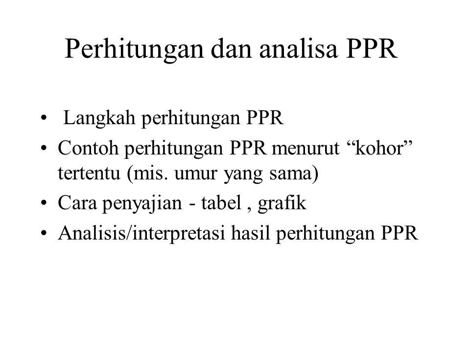 """Perhitungan dan analisa PPR Langkah perhitungan PPR Contoh perhitungan PPR menurut """"kohor"""" tertentu (mis. umur yang sama) Cara penyajian - tabel, graf"""