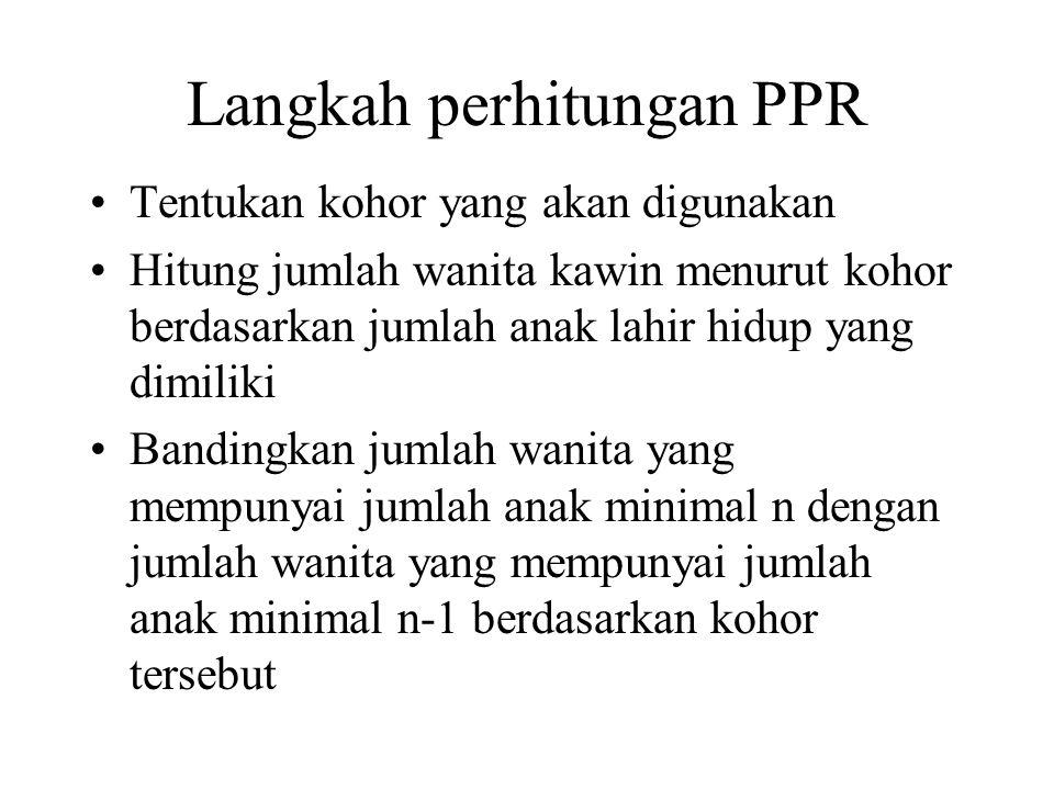 Langkah perhitungan PPR Tentukan kohor yang akan digunakan Hitung jumlah wanita kawin menurut kohor berdasarkan jumlah anak lahir hidup yang dimiliki