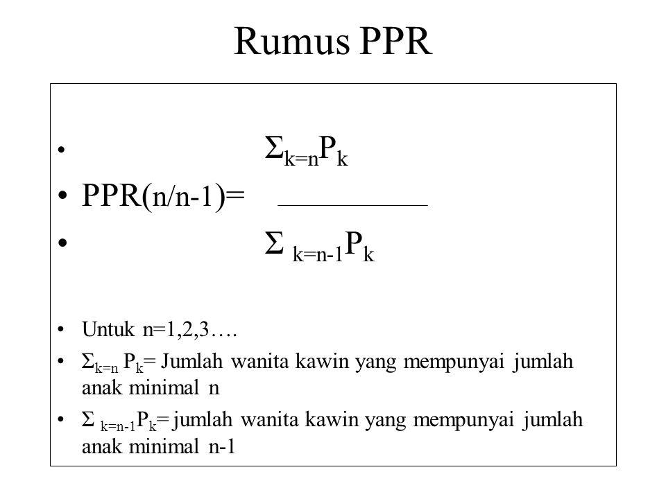 Rumus PPR Σ k=n P k PPR( n/n-1 )= Σ k=n-1 P k Untuk n=1,2,3…. Σ k=n P k = Jumlah wanita kawin yang mempunyai jumlah anak minimal n Σ k=n-1 P k = jumla